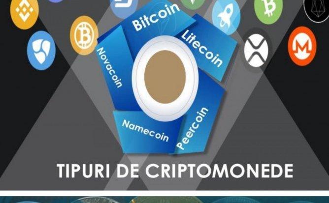 Bitcoin, Blockchain si criptomonede pe înțelesul tuturor