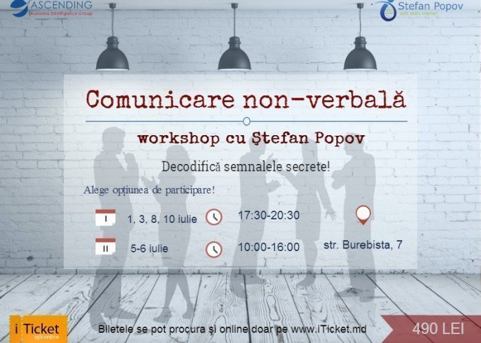 forme de comunicare nonverbala)